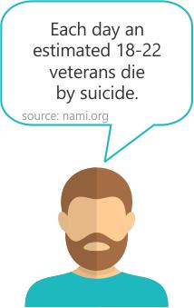 avatar-vet-suicide-stat
